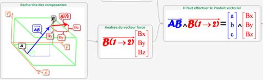 AnalytiqueMomentB
