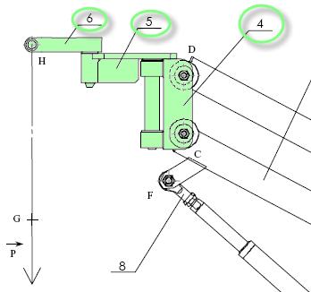 LevPerQ22-23Fig2Cor1