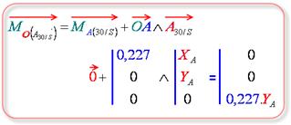 Q3A3-Rep2