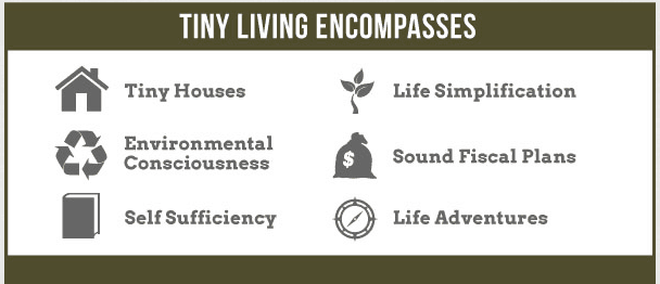 tiny living accomplishes these things