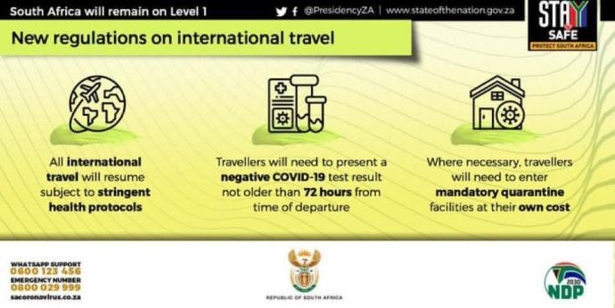 Destination Garden Route - International Travel opens under Level 1 Lockdown