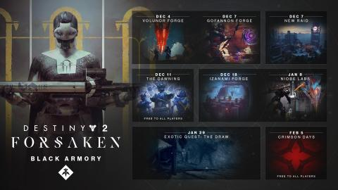 Destiny 2' Update 2 1 0 (1 29) Adds Season of Forge Before
