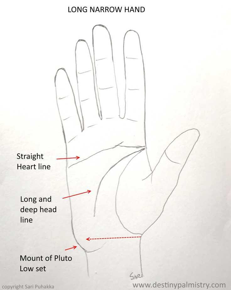 narrow hand