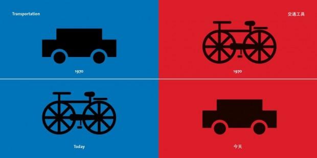 Ενώ οι δυτικοί ξαναθυμούνται το ποδήλατο, οι ταχέως αναπτυσσόμενοι ανατολικοί, αφήνουν το πετάλι και δηλώνουν πιστοί στα μηχανοκίνητα μέσα.