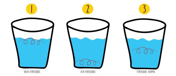 teste-de-porosidade-capilar
