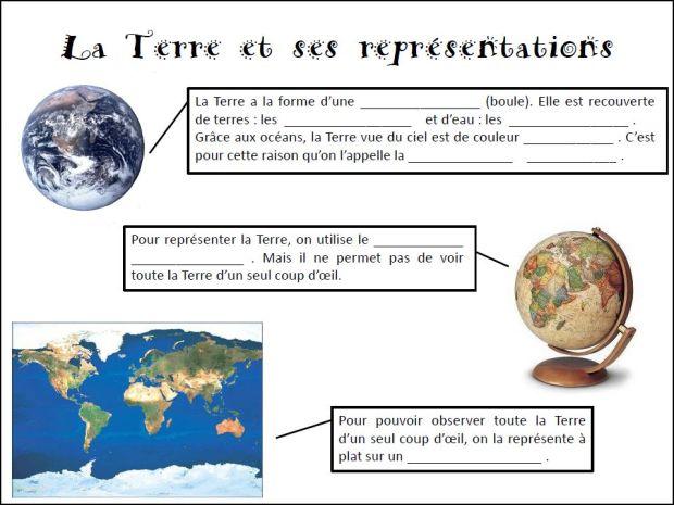 la terre et ses représentations