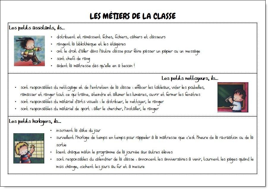 Responsabilités et métiers des élèves – Cycle 2