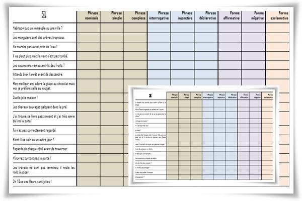 Grammaire de la phrase : ponctuation, types, formes et nombre de propositions – CM1/CM2