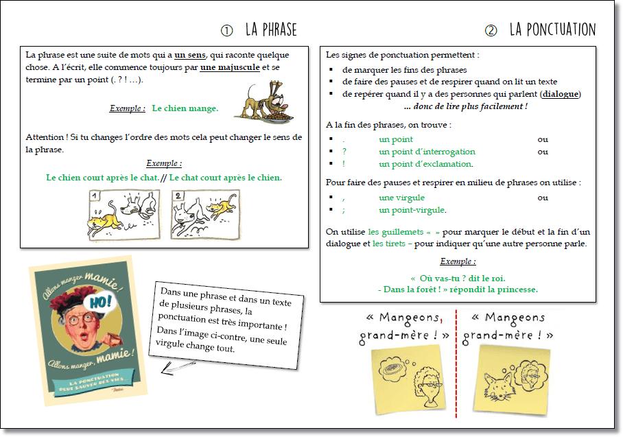 Les leçons de français CE1