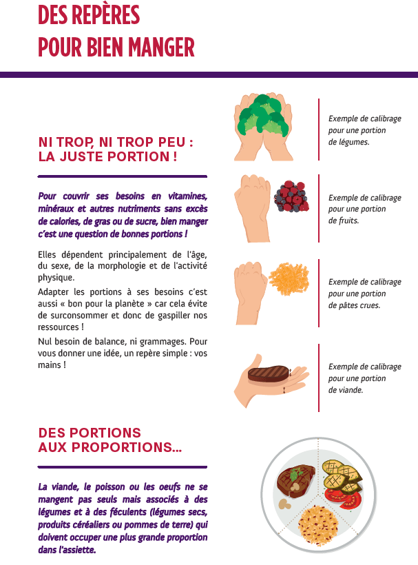Mon assiette Ma planète – L'alimentation aux cycles 2 et 3