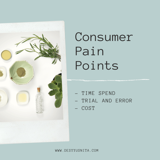 Consumer Pain Points