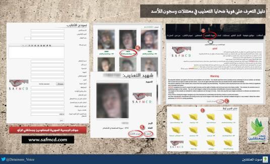 دليل مبسط للتعرف على هوية الشهداء تحت التعذيب