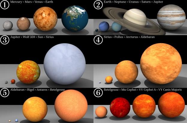 planet-sizes