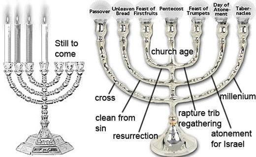 Oryginał Menora – świecznik Boga. Jej historia i symbole. – Chrystusowcy VC76