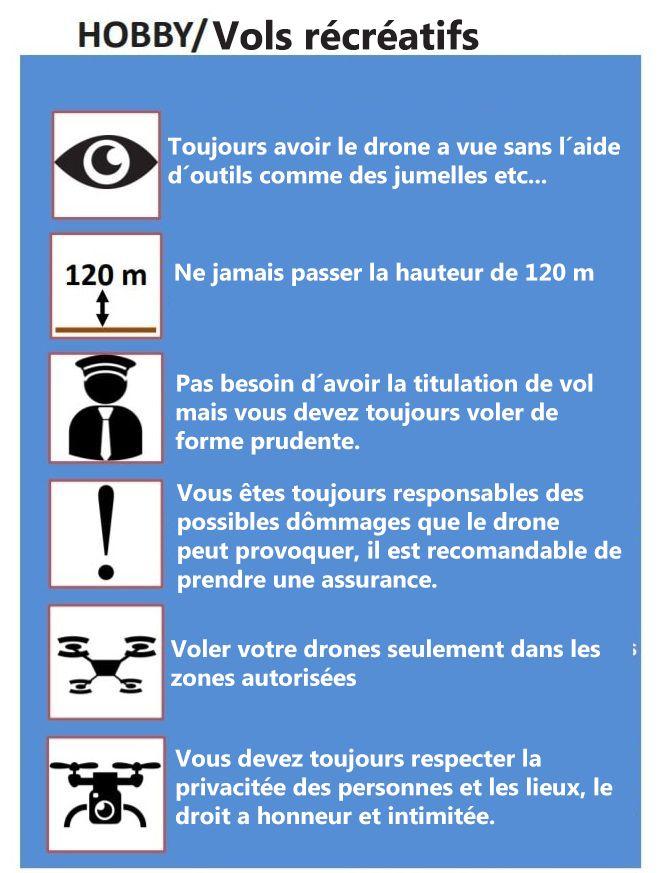 Réglementation drone de Ténérife
