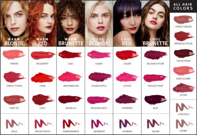 Image result for aveda feed lip