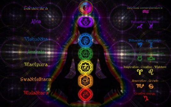 Rolul chakrelor în evoluţia spirituală