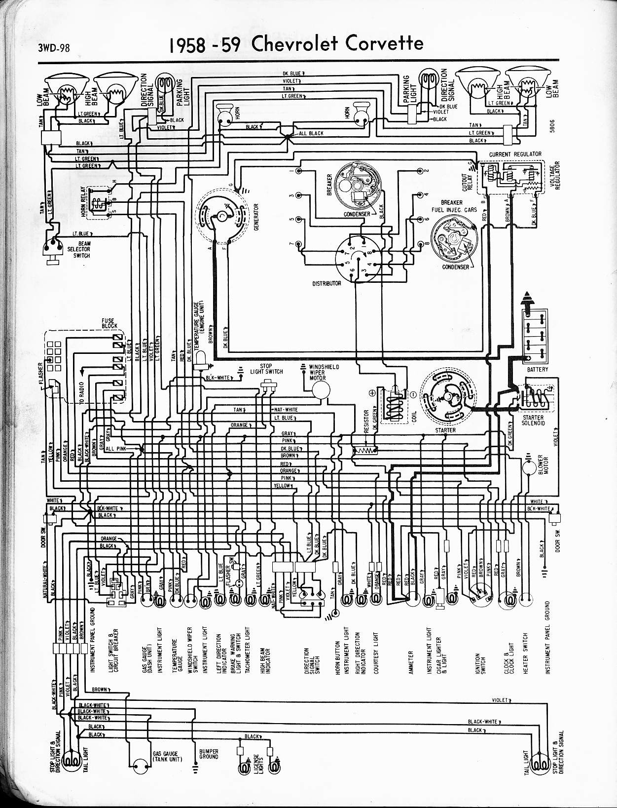 1979 corvette wiring diagram 57 65 chevy wiring diagrams of 1979 corvette wiring diagram headlight wiring