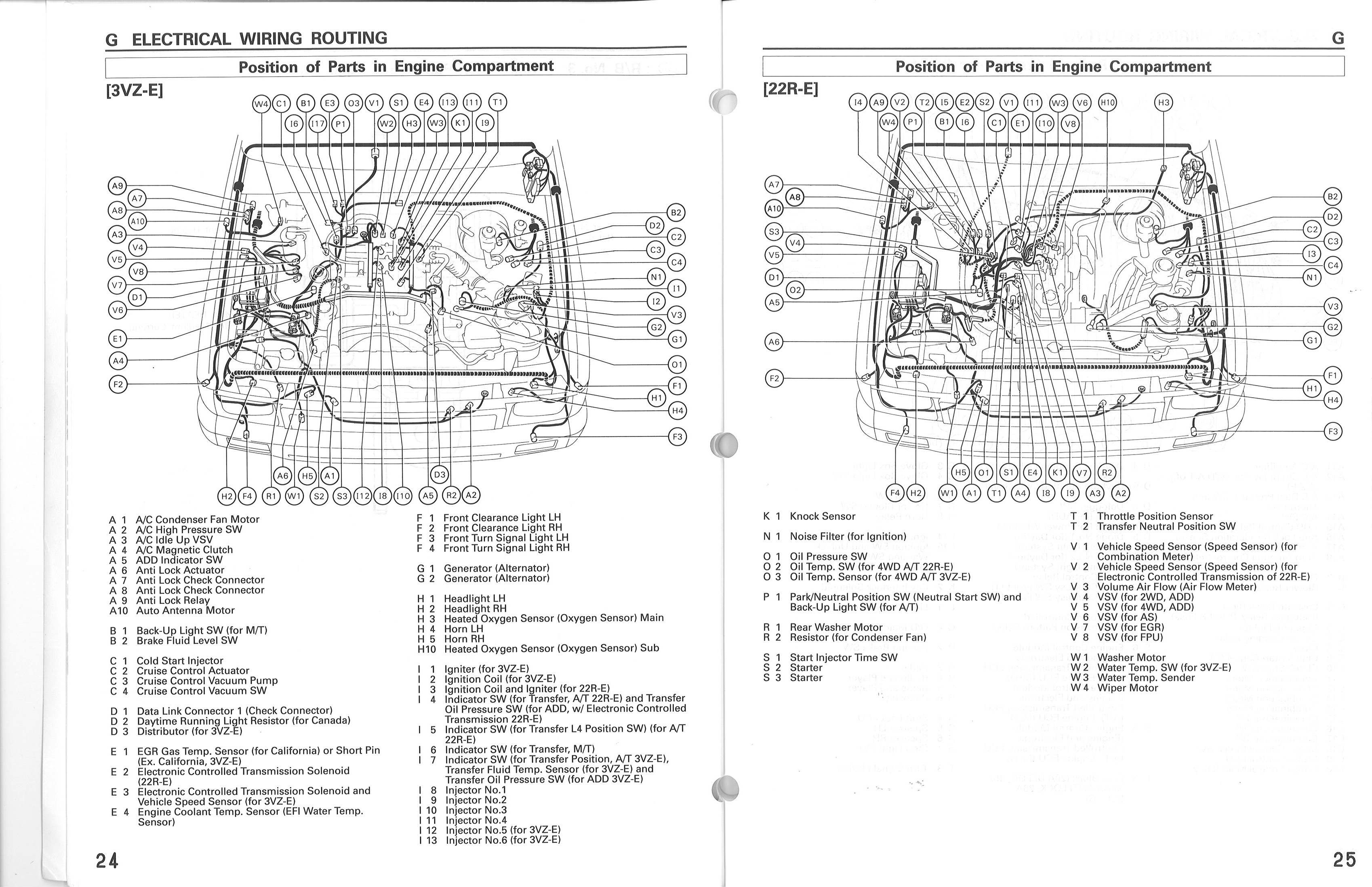 Isuzu Rodeo Electrical Diagram