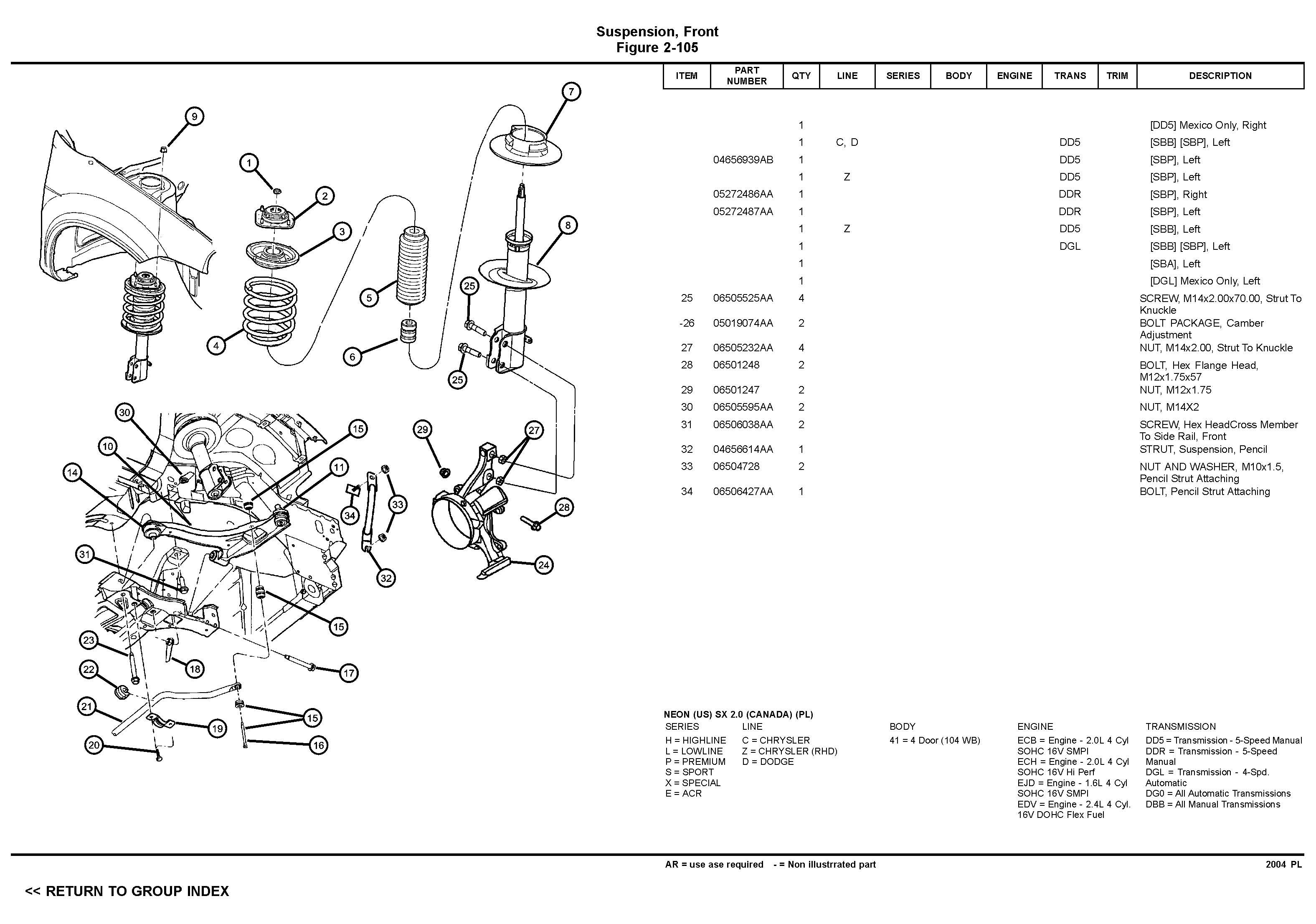 Dodge Dakotum Engine Diagram