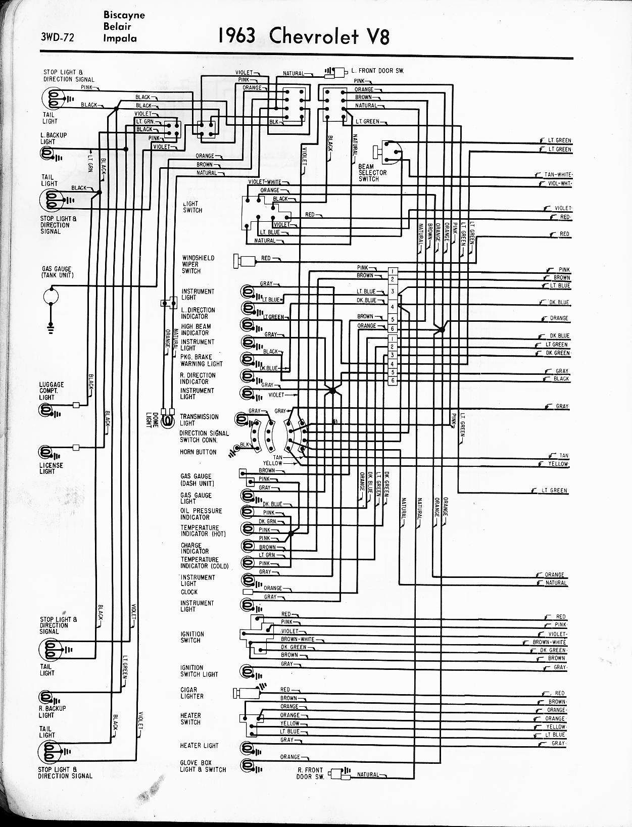 72 Impala Wiring Diagram - Wiring Diagrams on