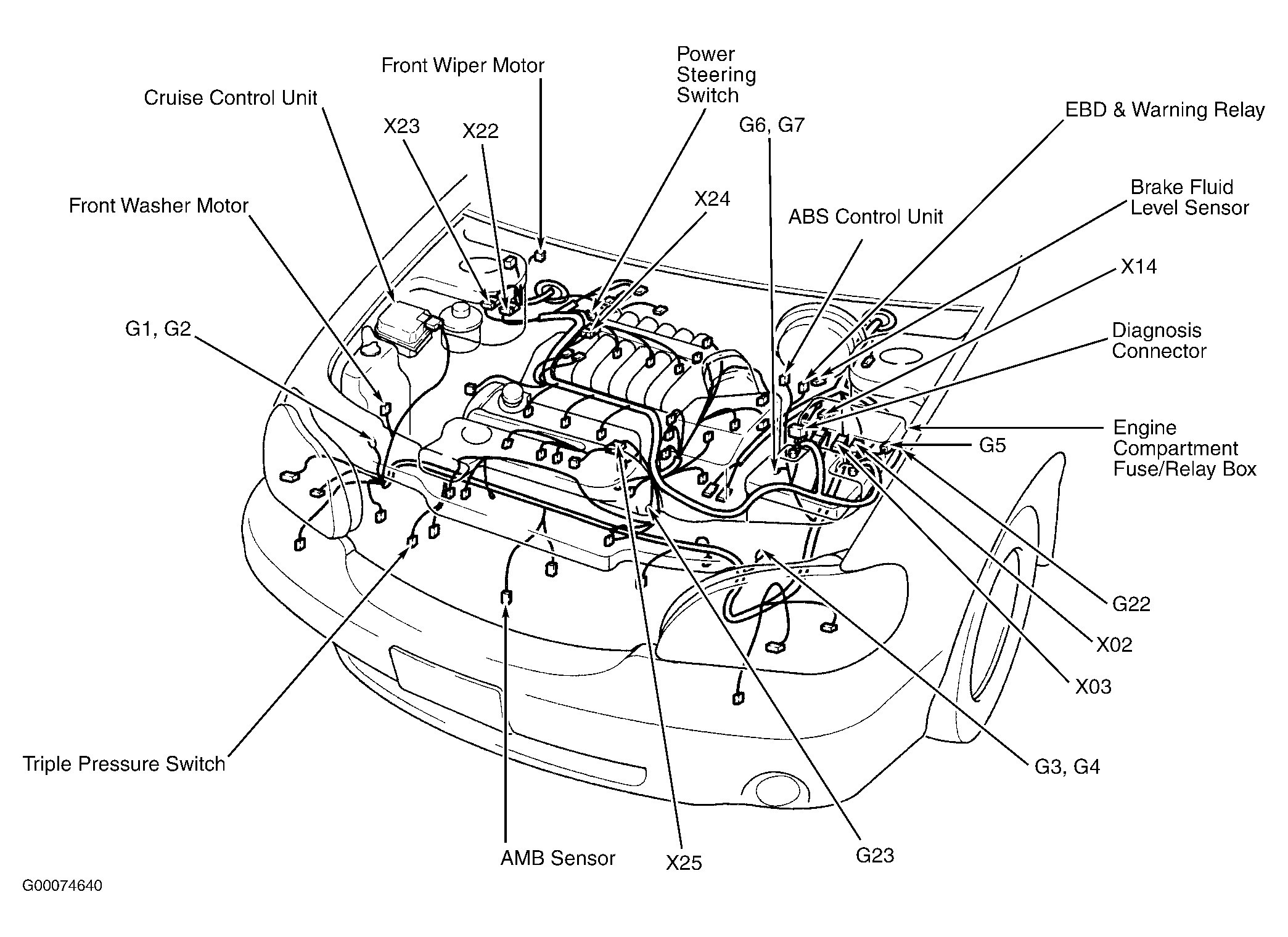 2004 kia rio engine diagram wiring diagram descriptionhose diagram likewise 2004 kia rio on kia sorento thermostat 2004 kia rio engine diagram