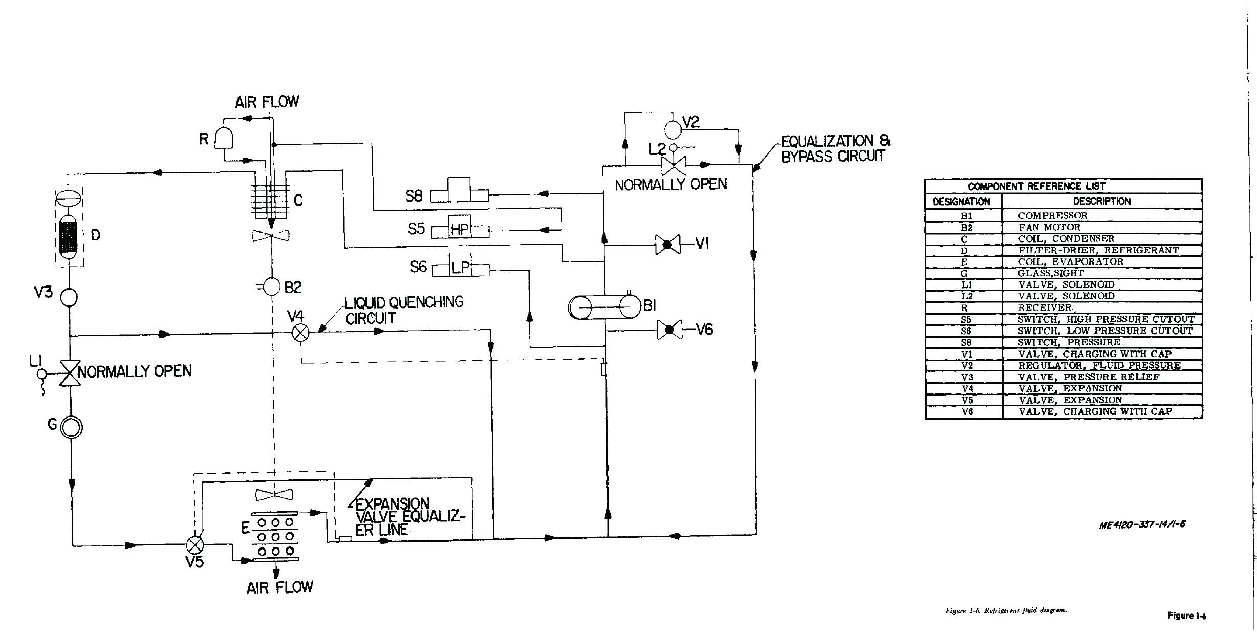 Car ac wiring diagram pdf free download wiring diagram xwiaw basic car ac working diagram split air conditioner wiring diagram pdf asfbconference2016 Image collections