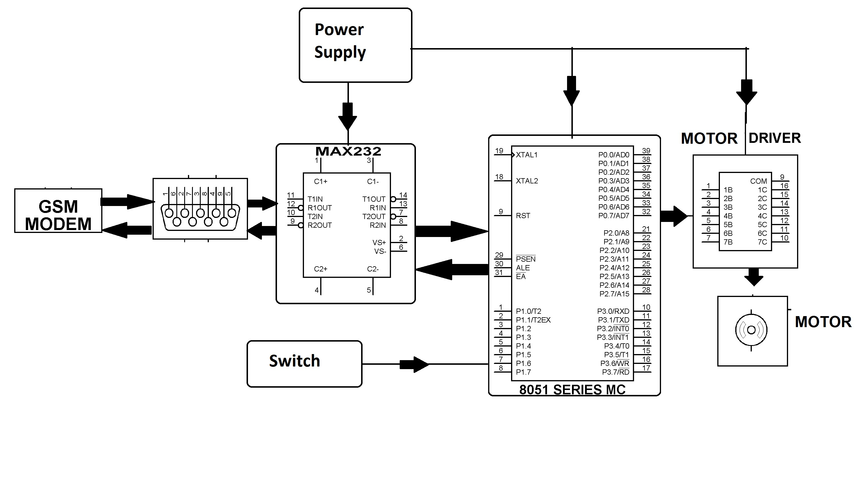 Wiring Diagram Of Kawasaki Fury