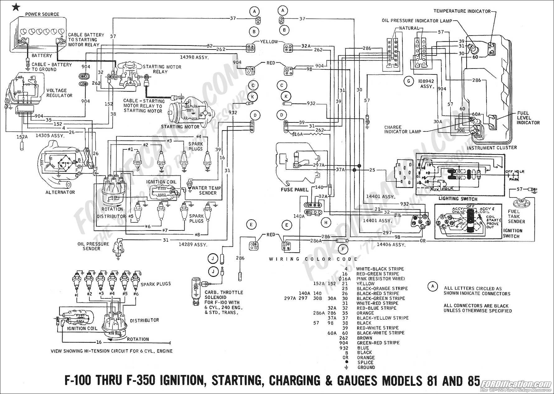 Ford Truck Wiring Diagrams Free