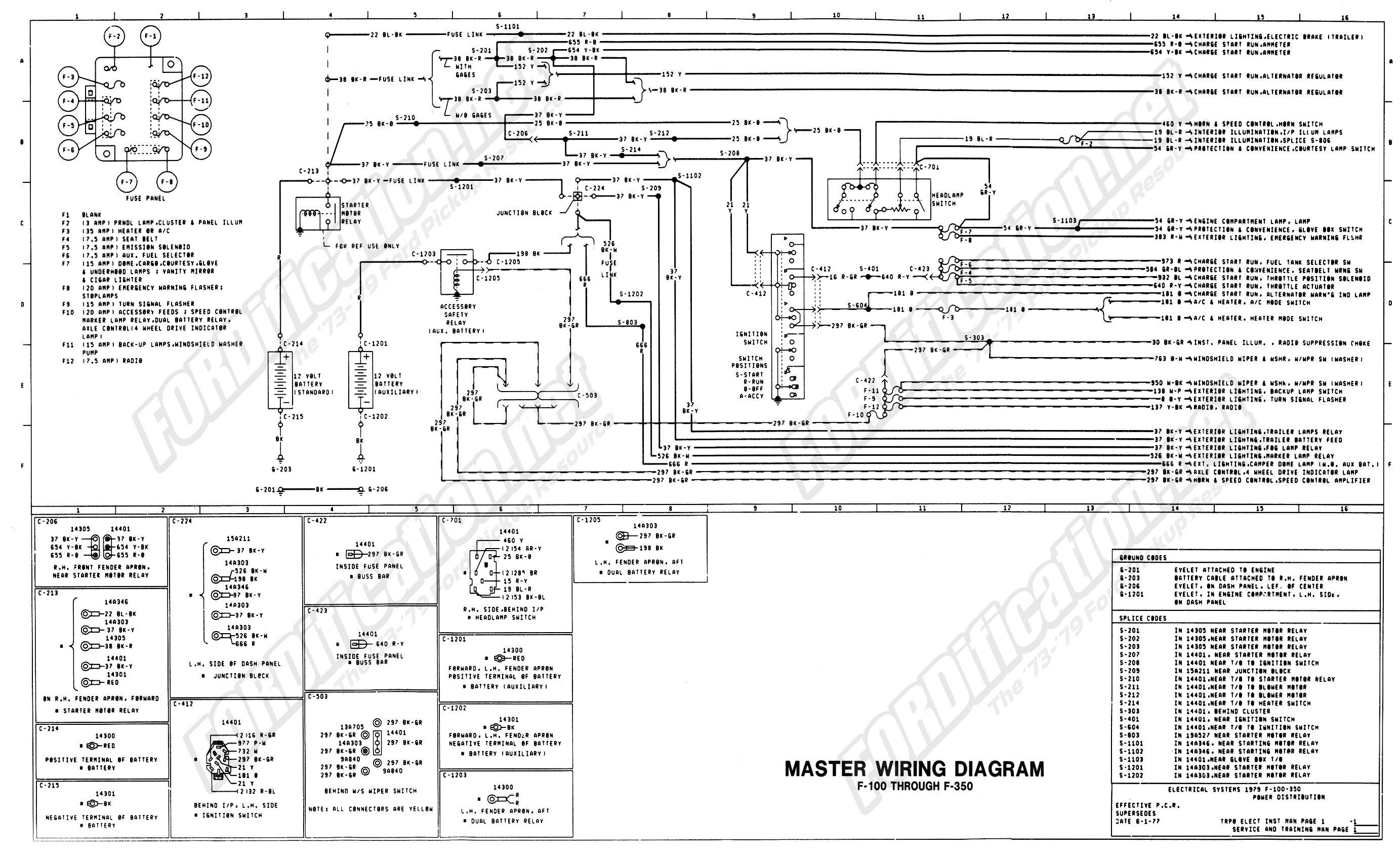 Torino Wiring Diagram
