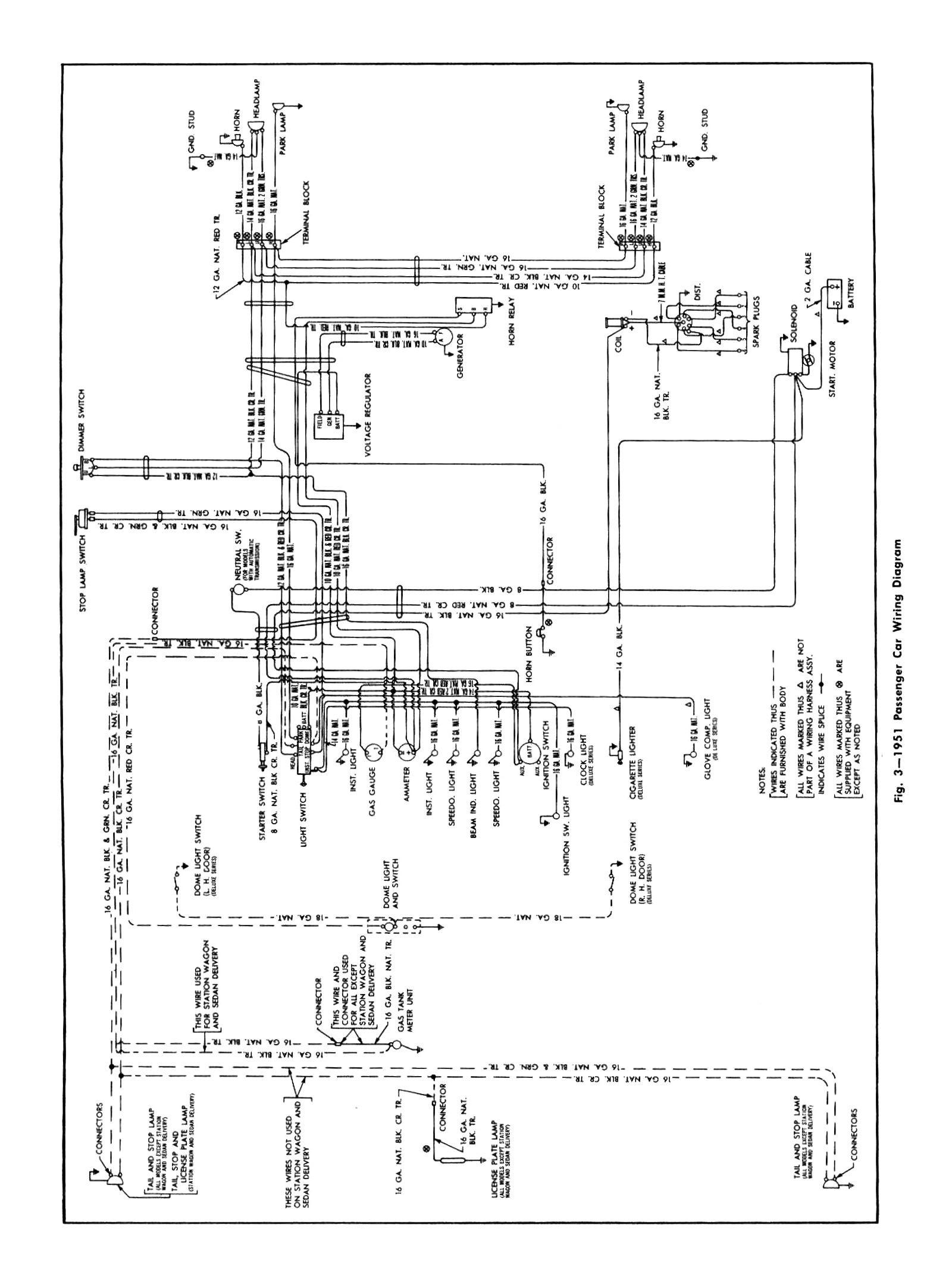 Ga Golf Cart Wiring Diagram