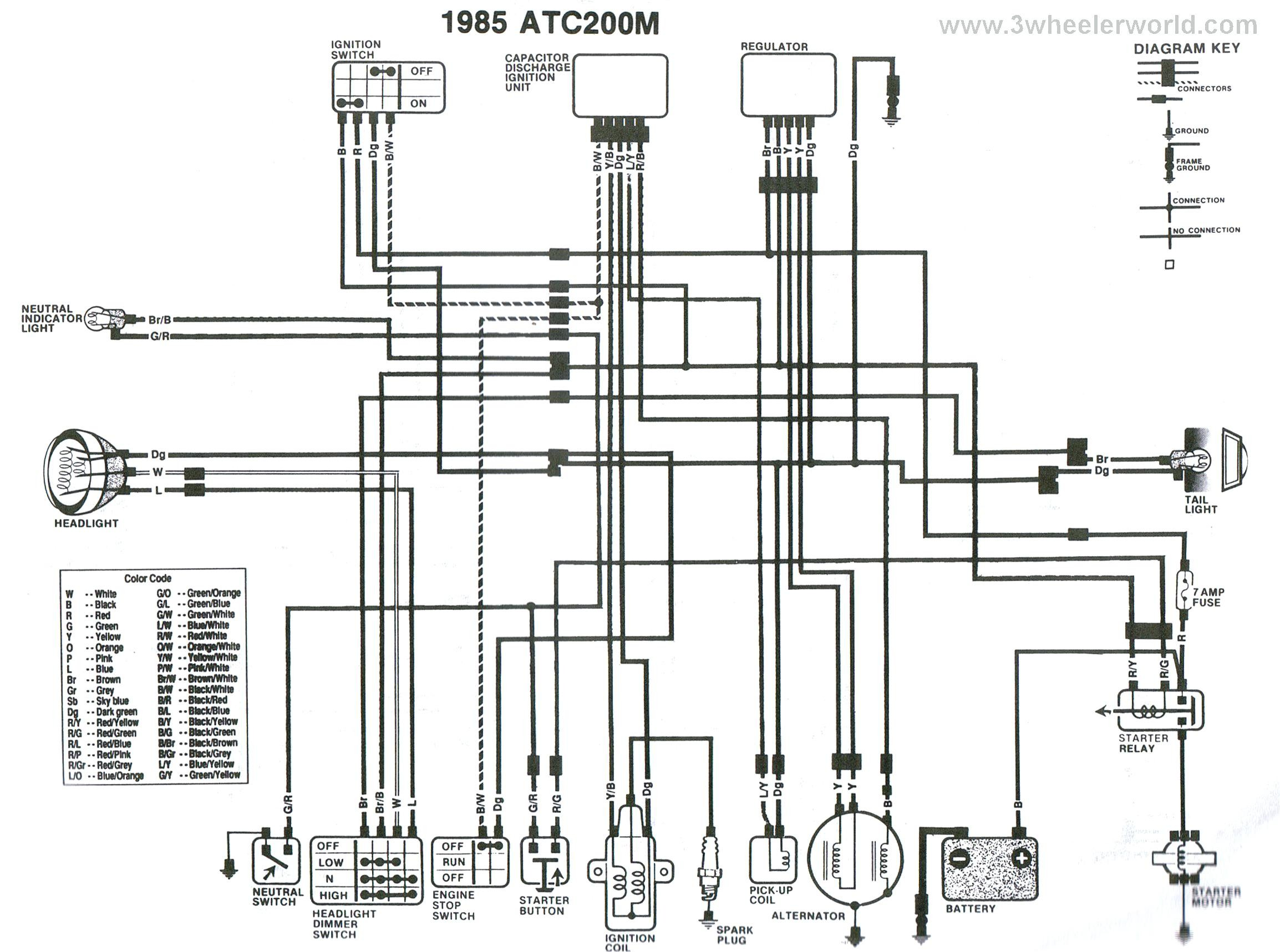 400ex Ignition Wiring Diagram