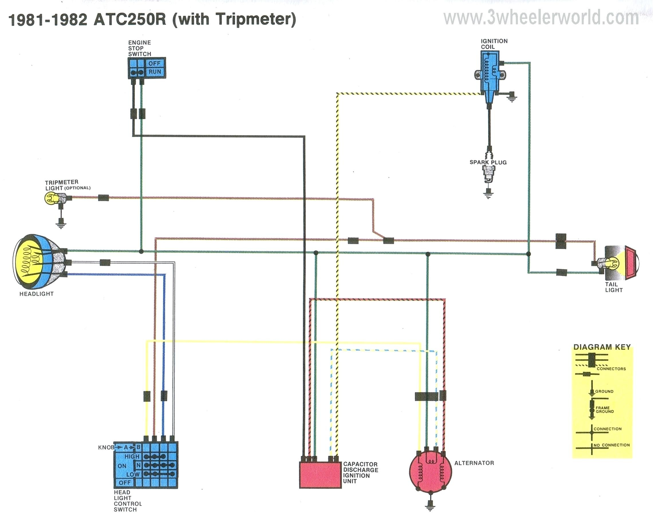 Cub Cadet Starter Generator Wiring 2182 Diagram