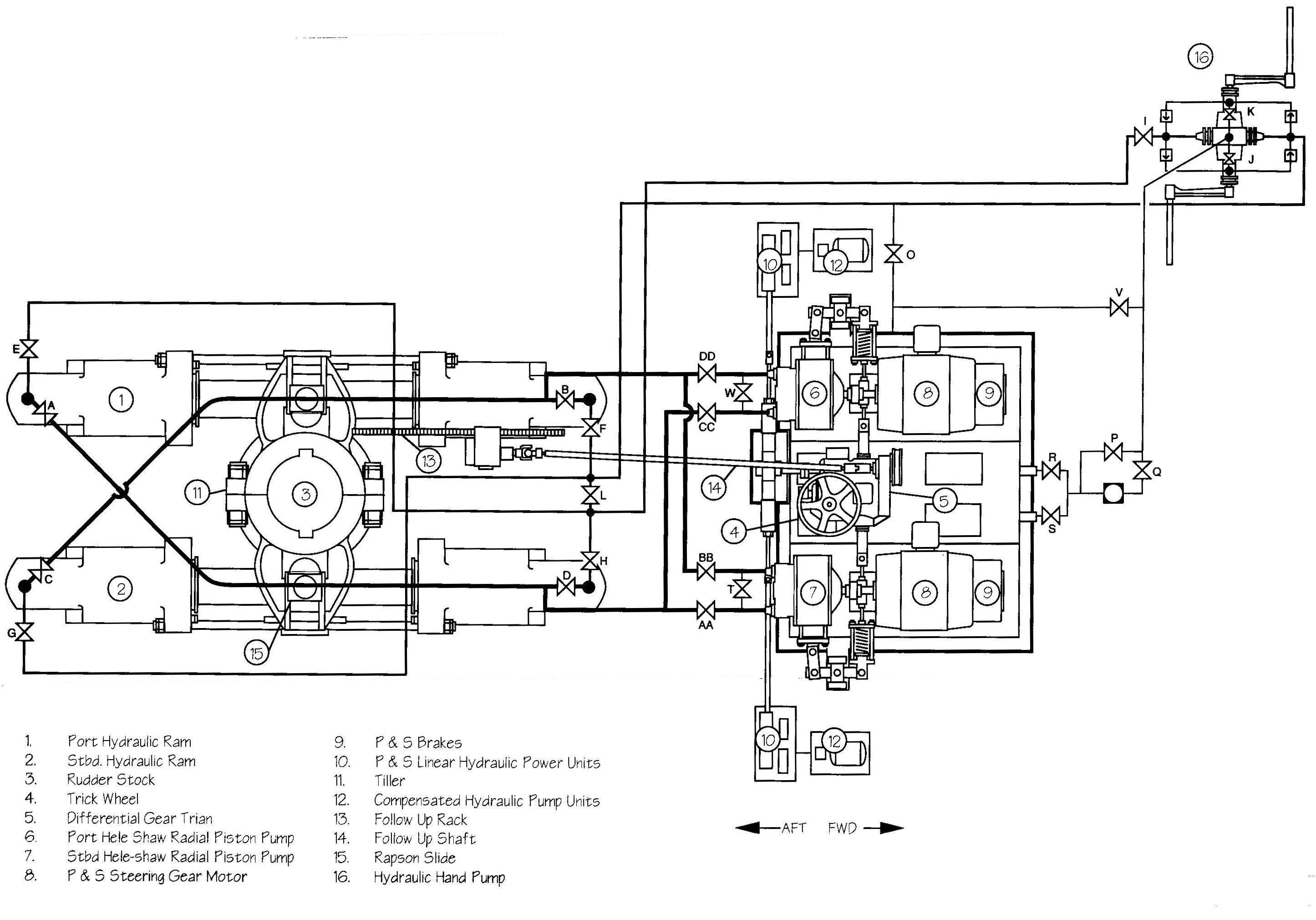 Hydraulic Pump Diagram