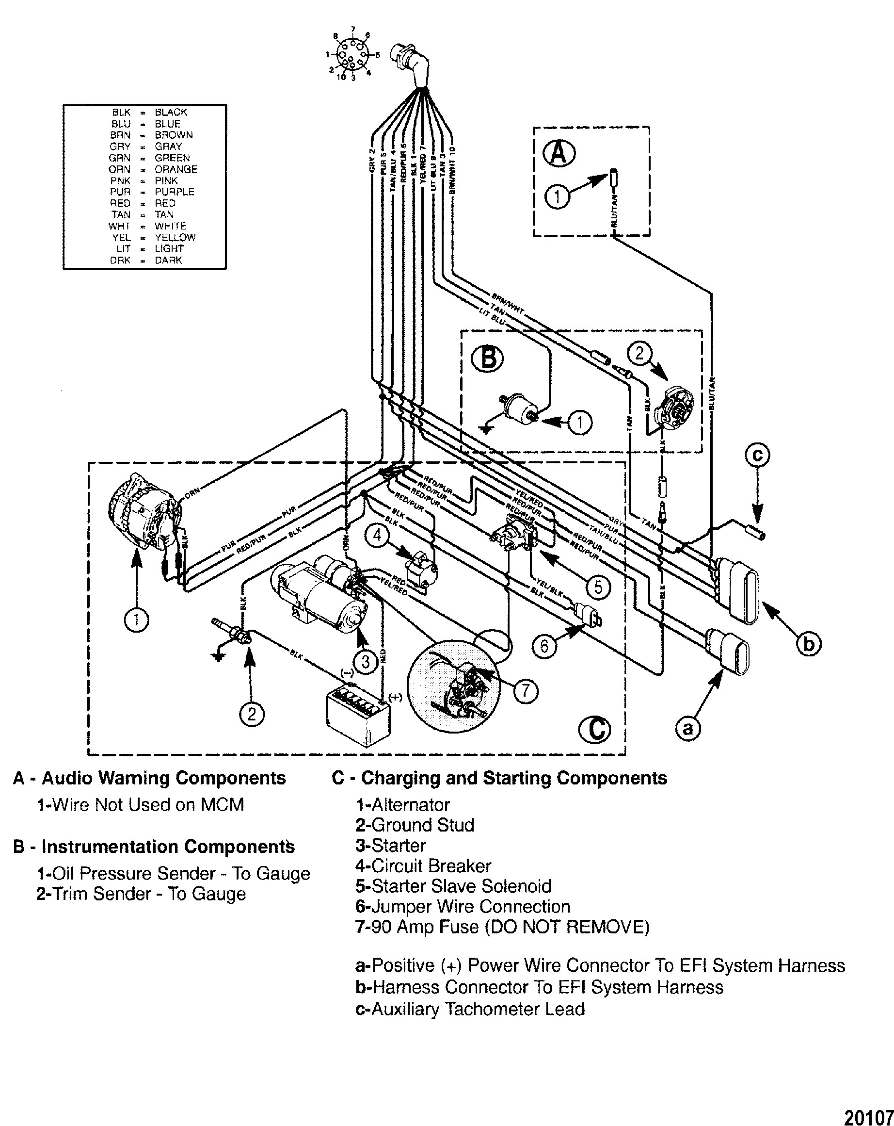 Jaguar Xj8 Fuse Diagram