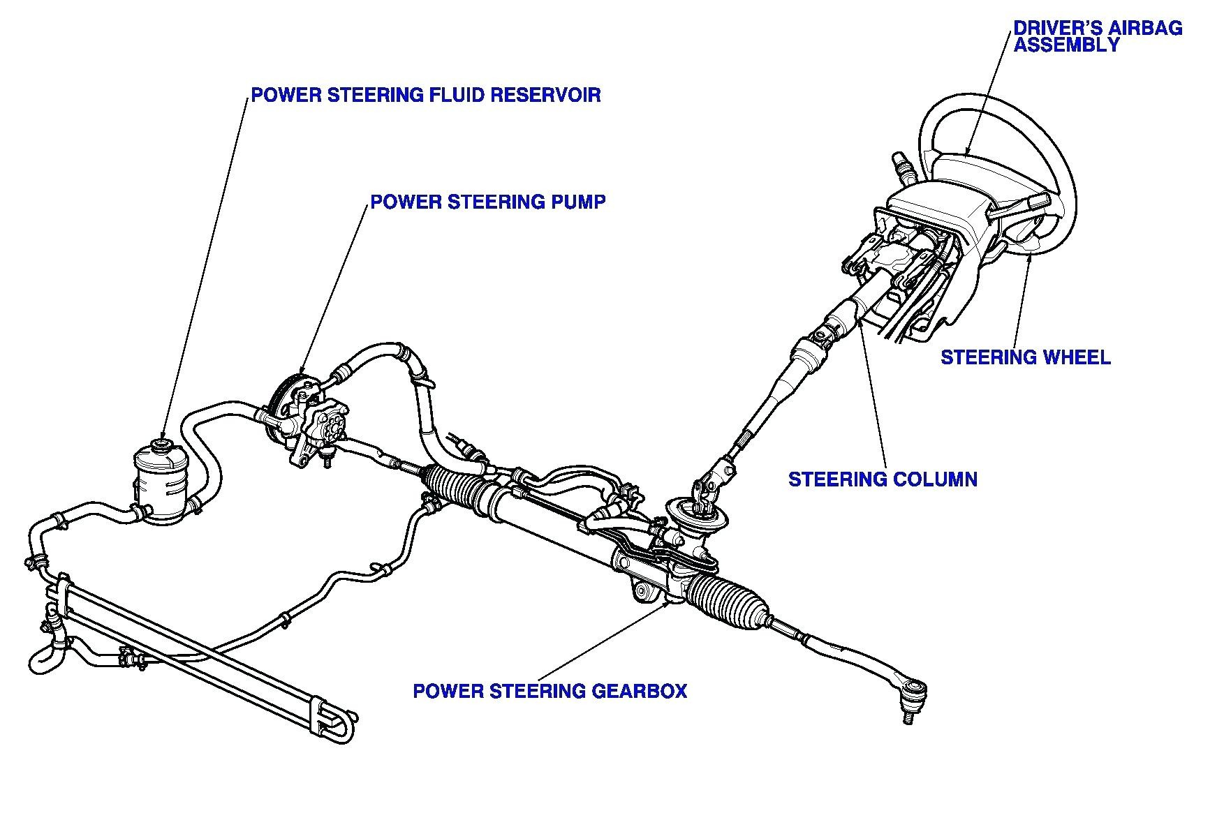 Power Steering Schematic Diagram