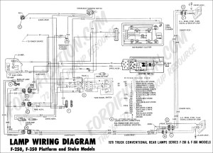 Wiring Diagram Tail Light 2000 F250  Somurich