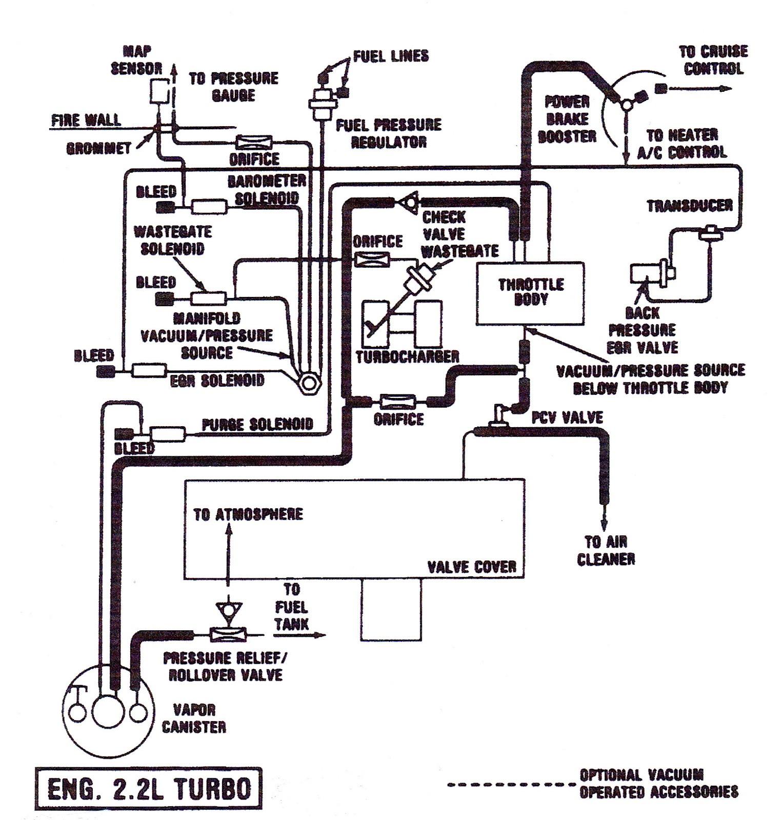 Twin Turbocharger Diagram