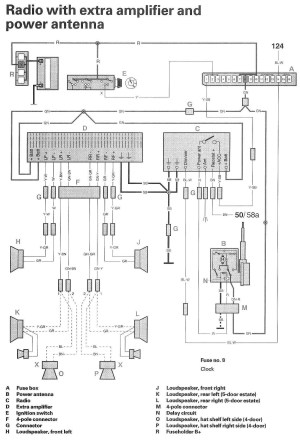 2001 Volvo Wiring Diagrams | Online Wiring Diagram