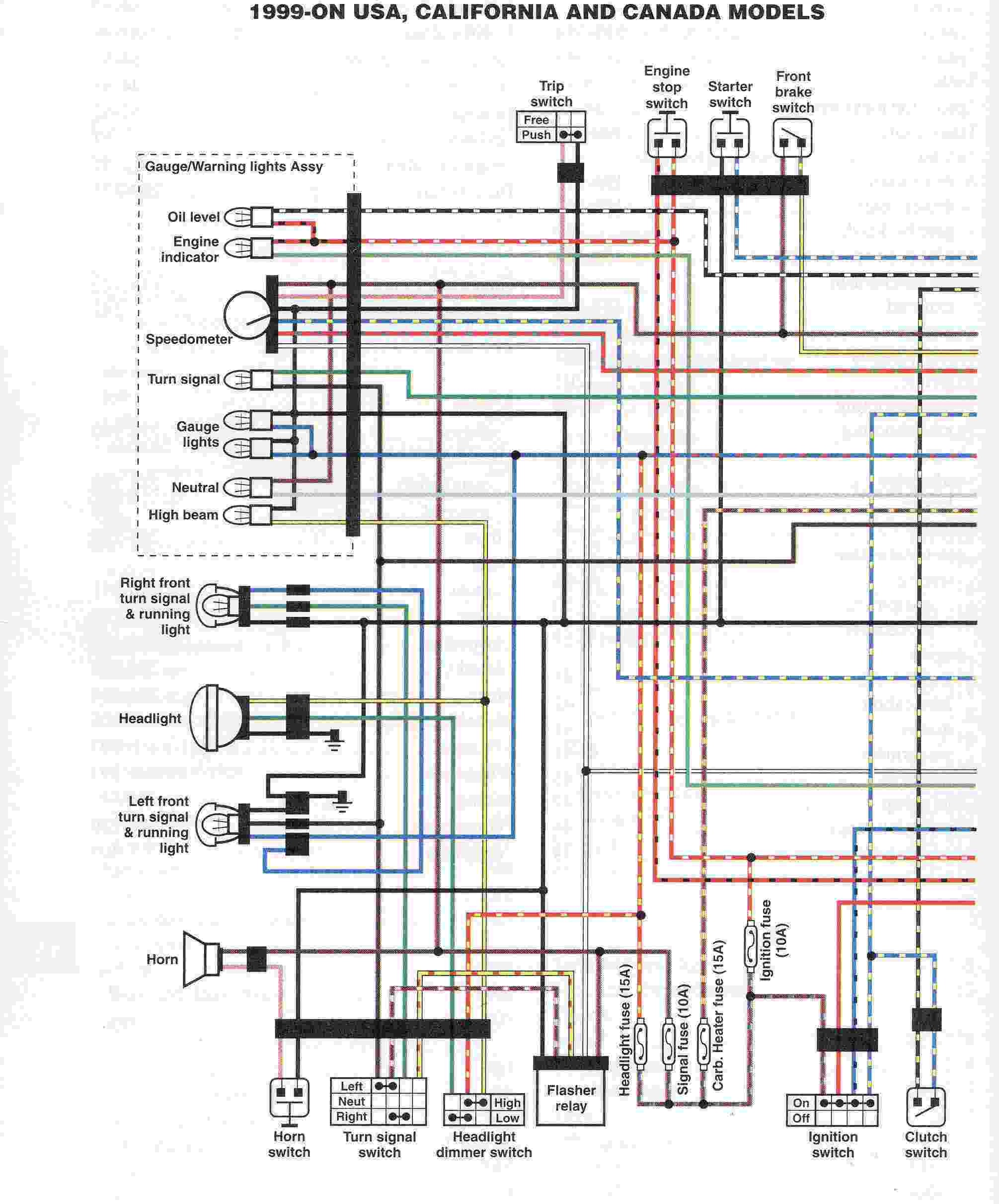 1999 yamaha 650 wiring diagram illustration of wiring diagram u2022 rh prowiringdiagram today