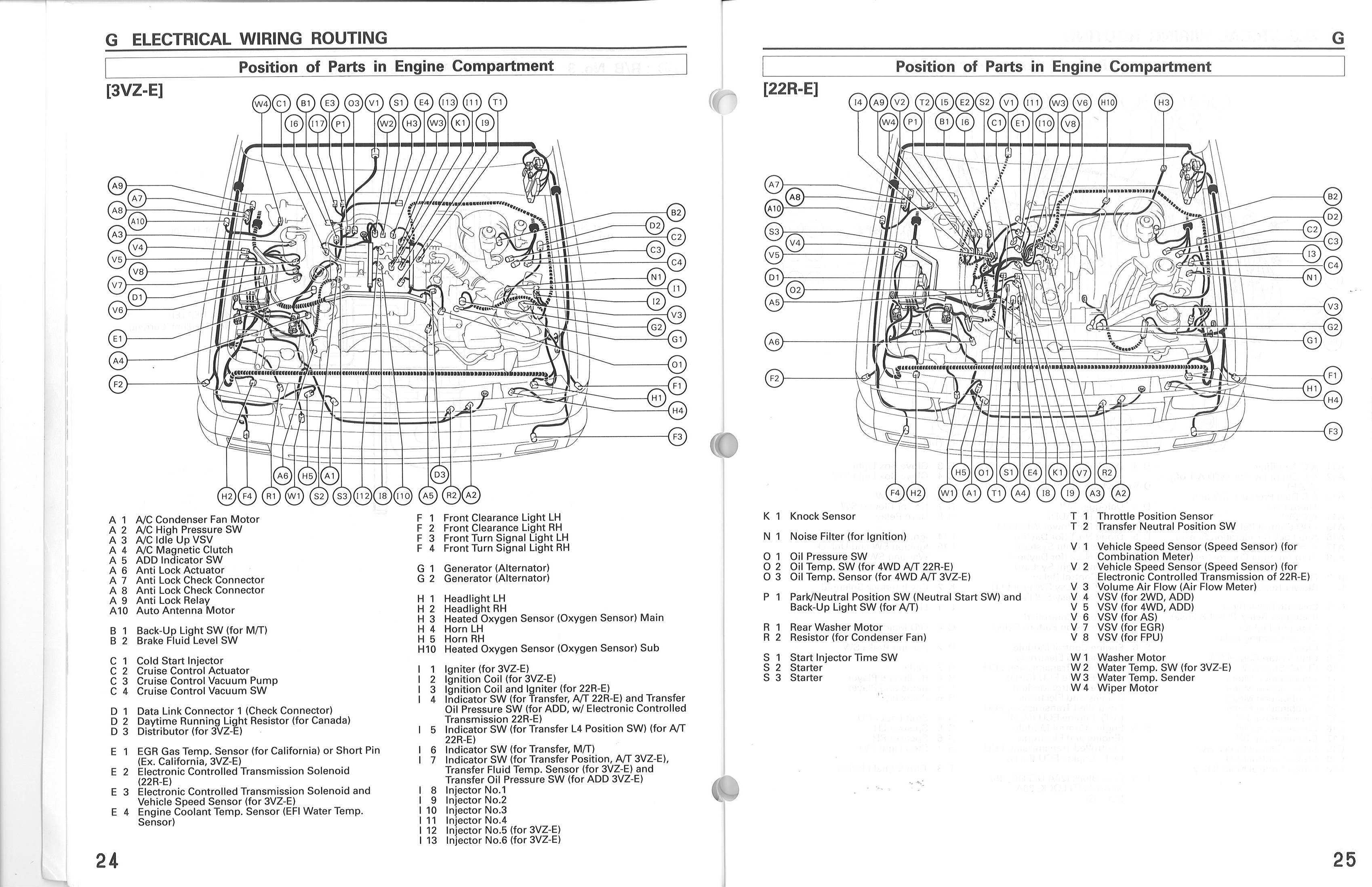 Vacuum Line Diagram For Jeep Wrangler
