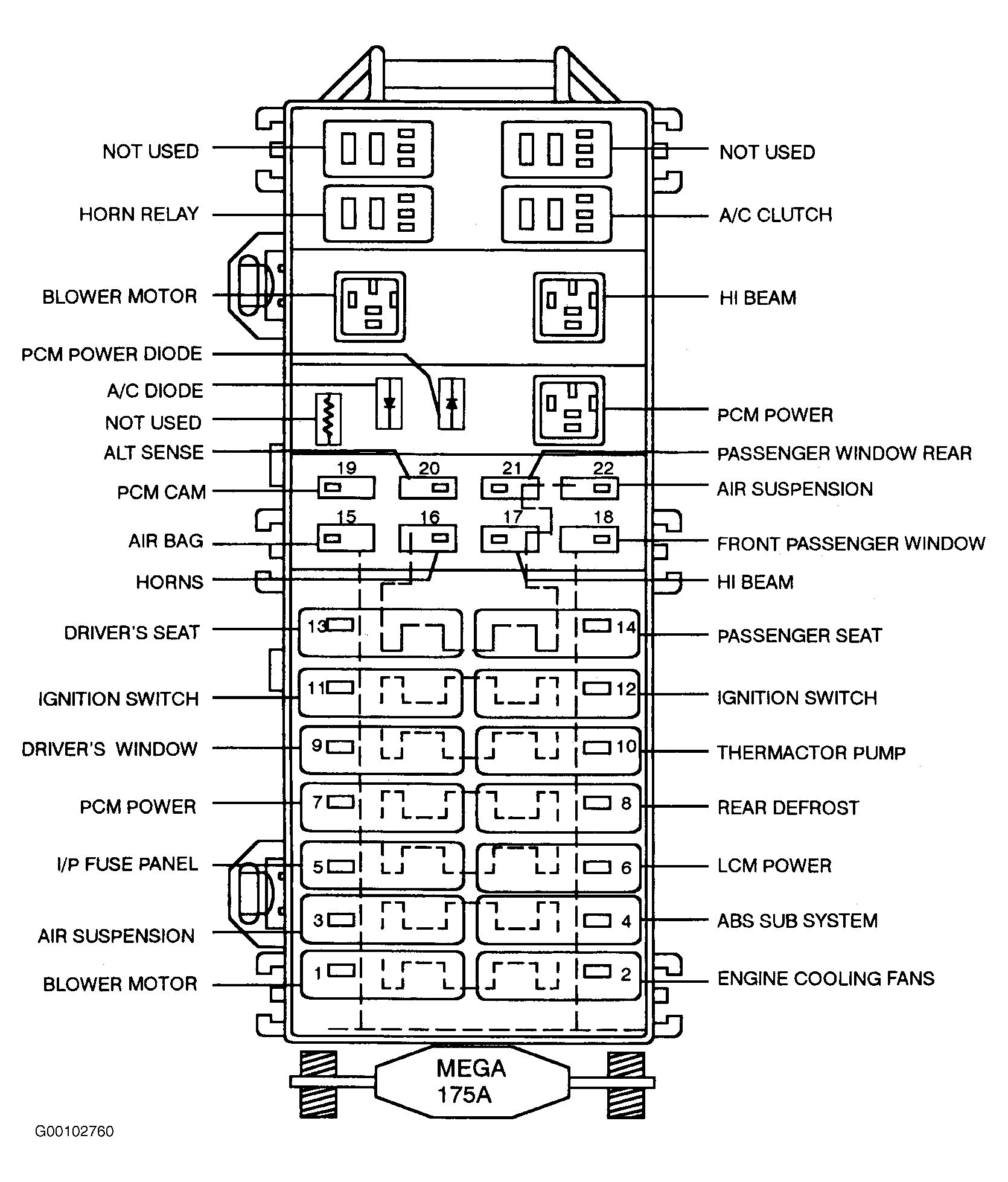 92 Lincoln Continental Fuse Diagram