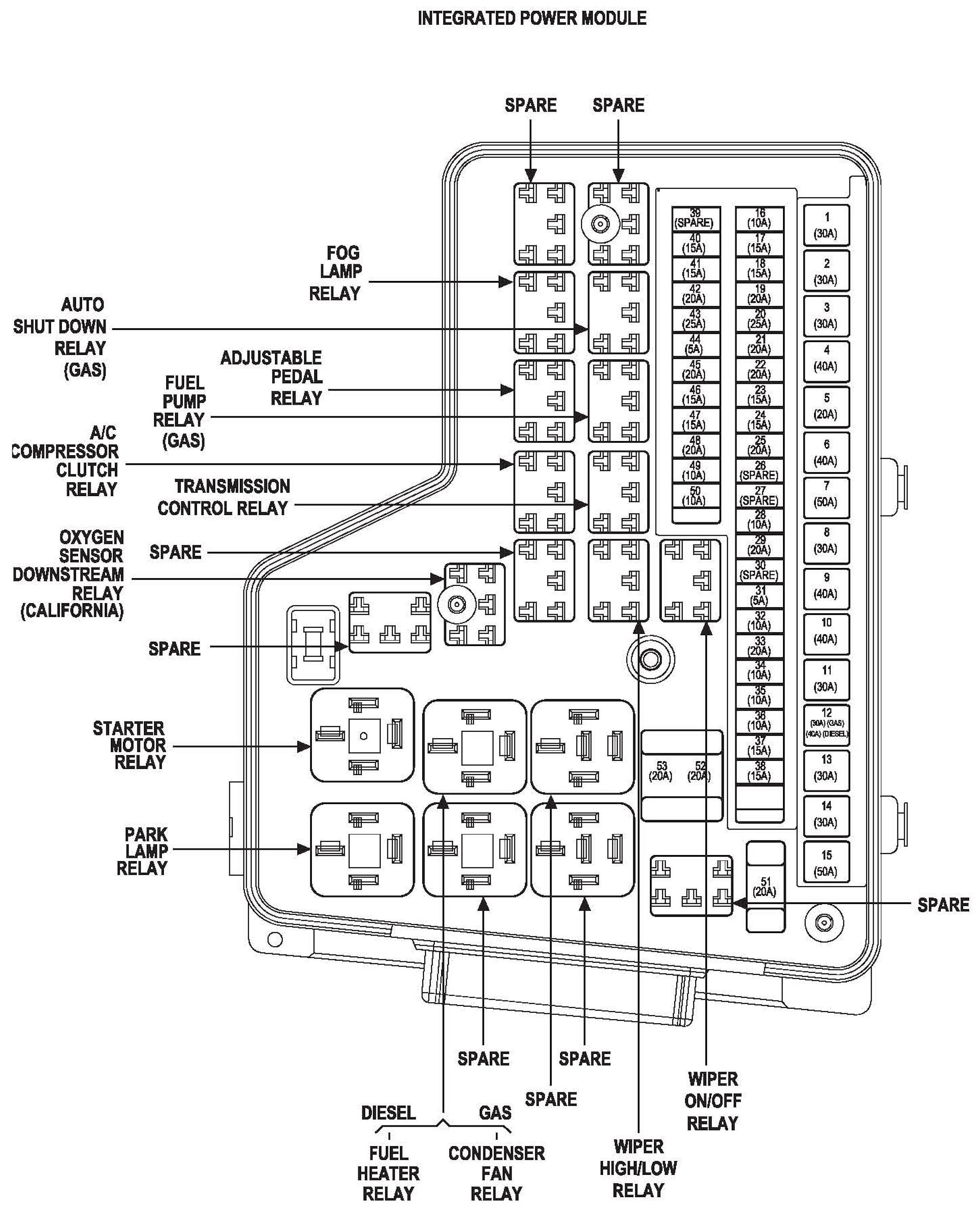 Dodge Ram Fuse Panel Diagram