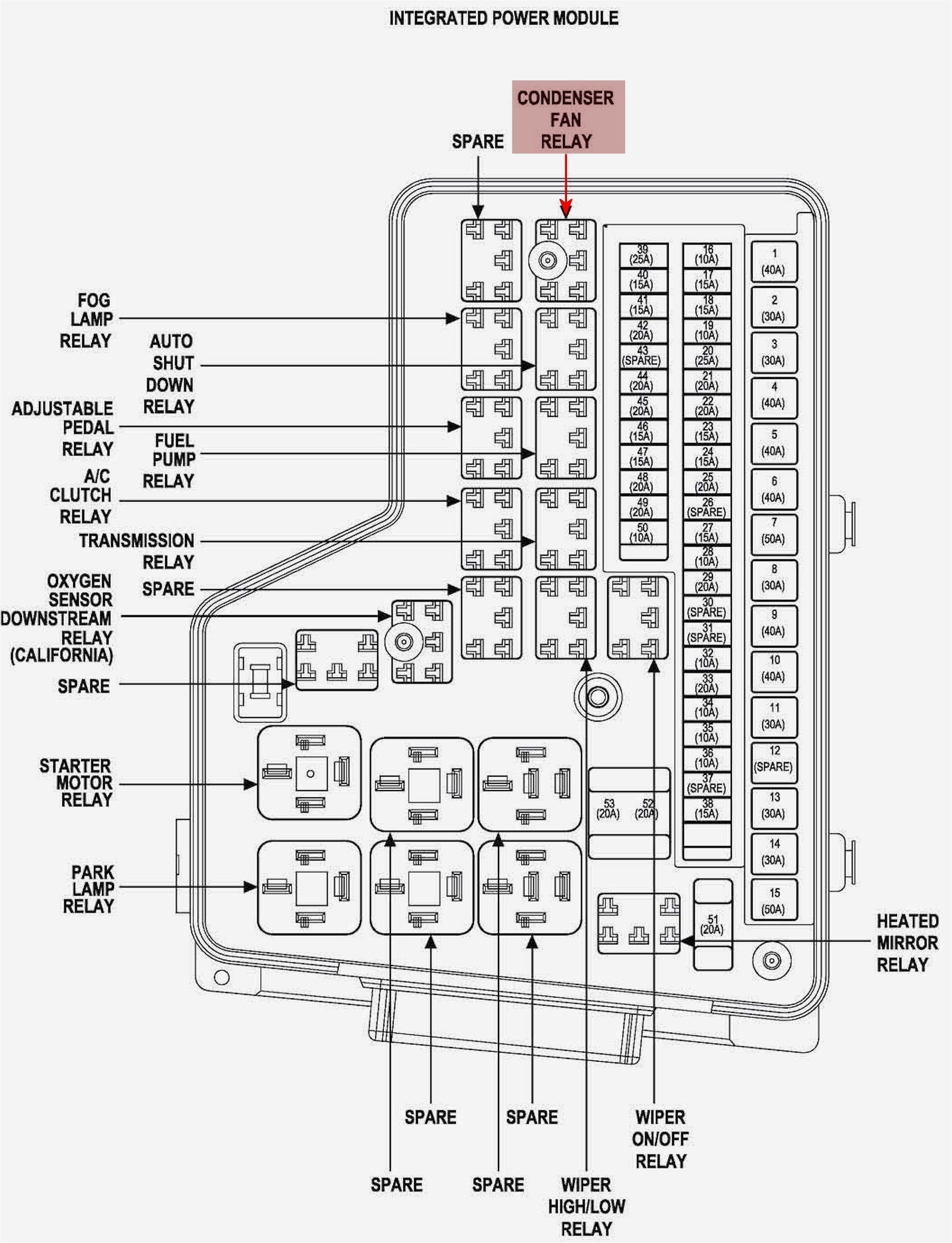 Volkswagen Jetta Fuse Box Diagram