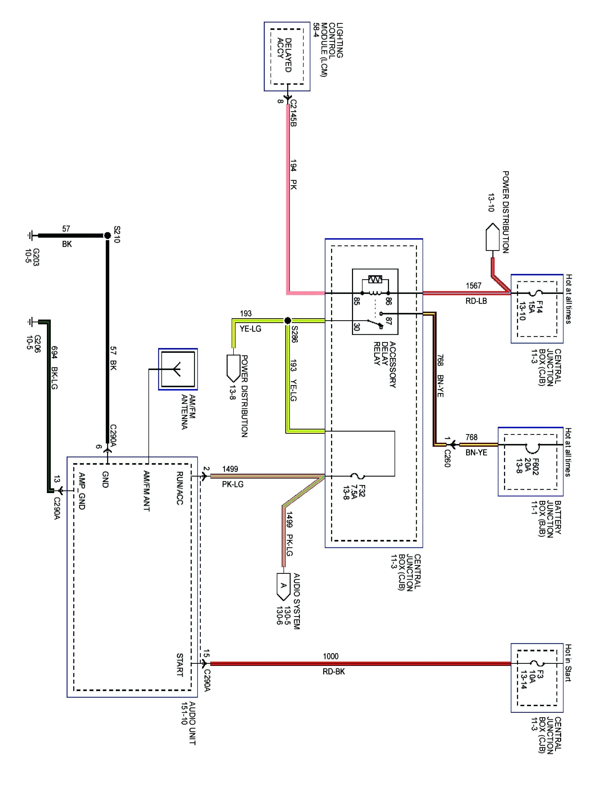 2000 lincoln town car fuel pump wiring diagram - wiring diagram  free-upgrade-b - free-upgrade-b.agriturismoduemadonne.it  agriturismoduemadonne.it