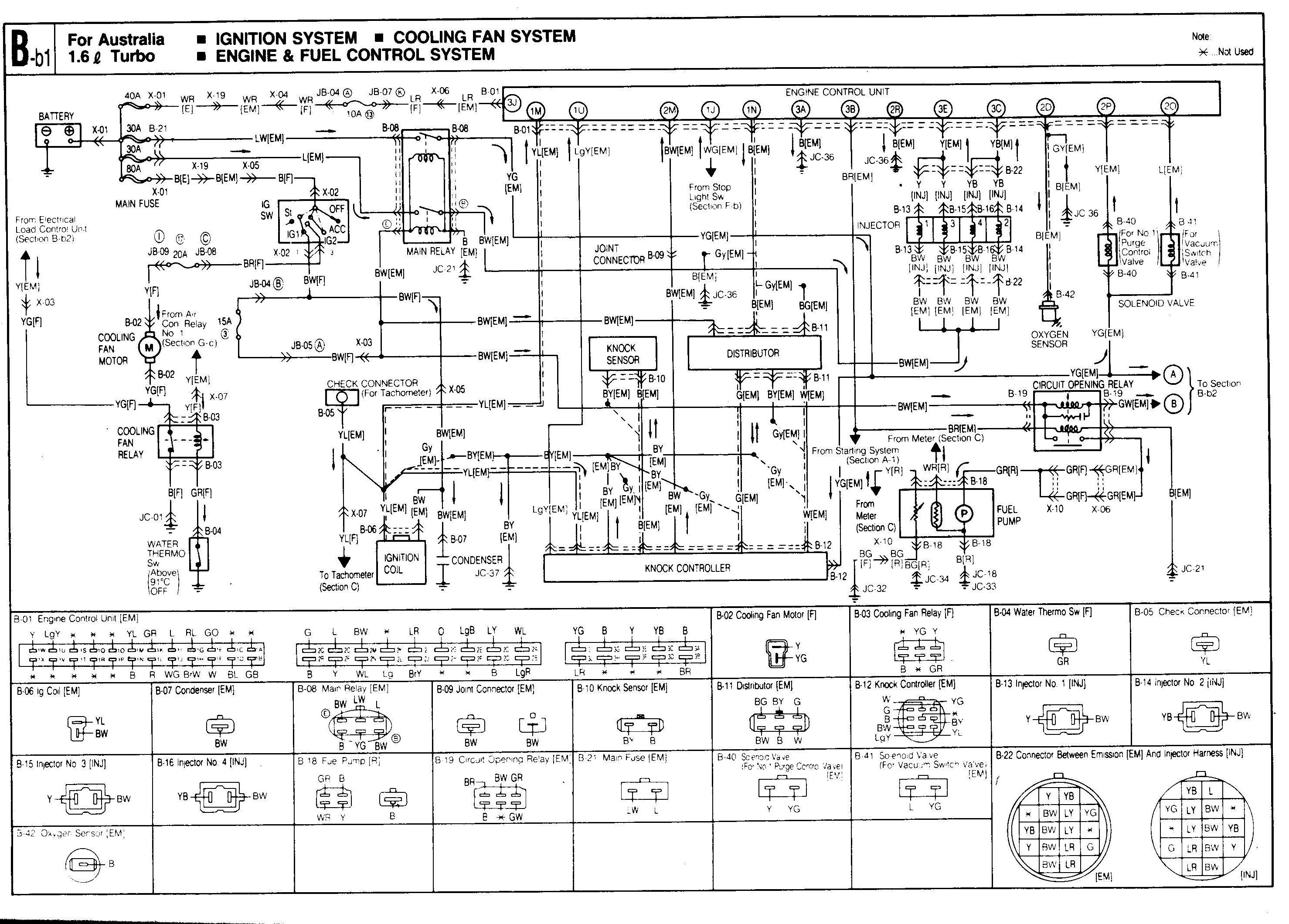 2003 mazda protege5 wiring diagram