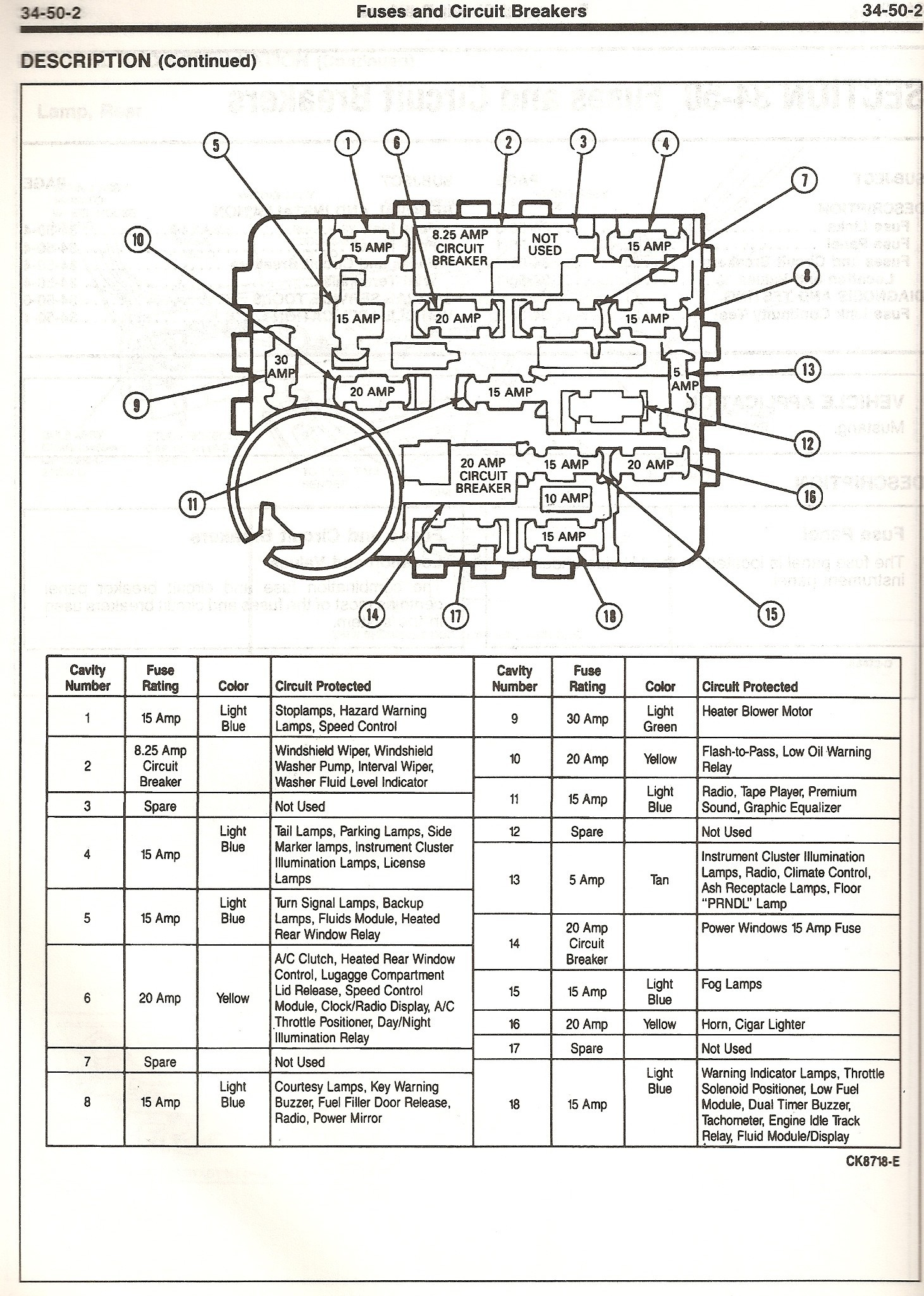 Cadillac Deville Fuse Box Diagram
