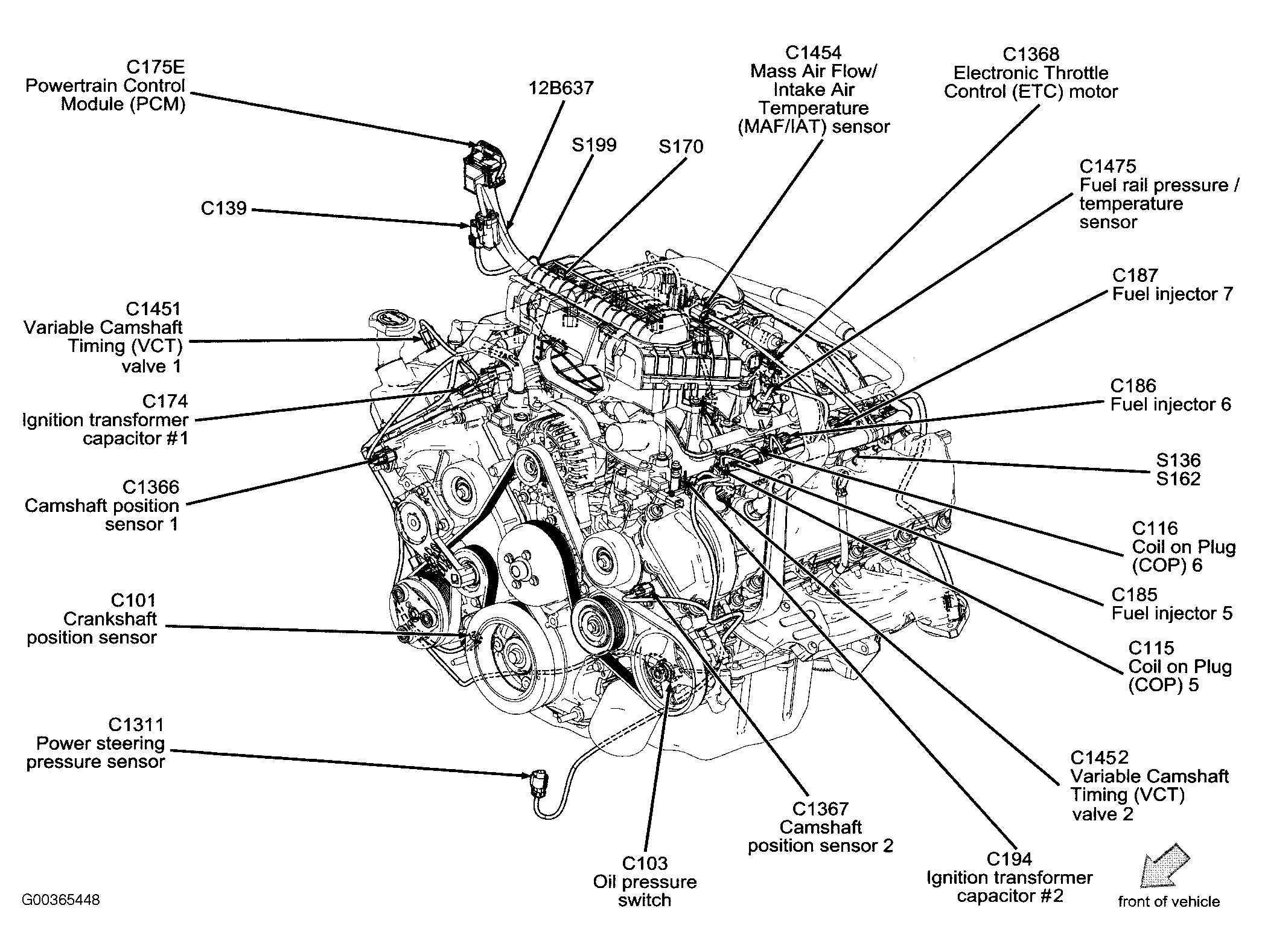 Ford Explorer Engine Diagram Wiring Diagram For Free
