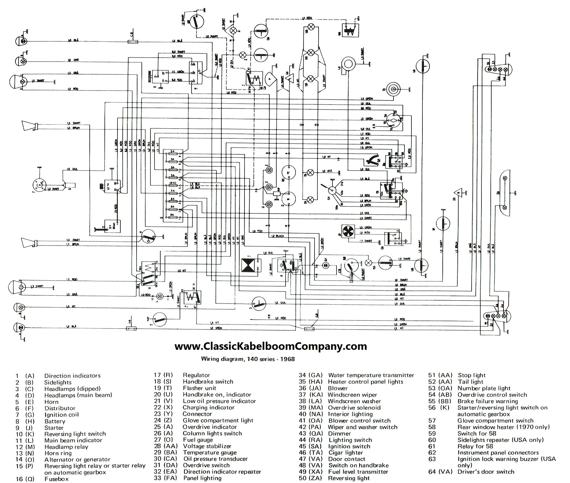 Honda Accord O2 Sensor Diagram