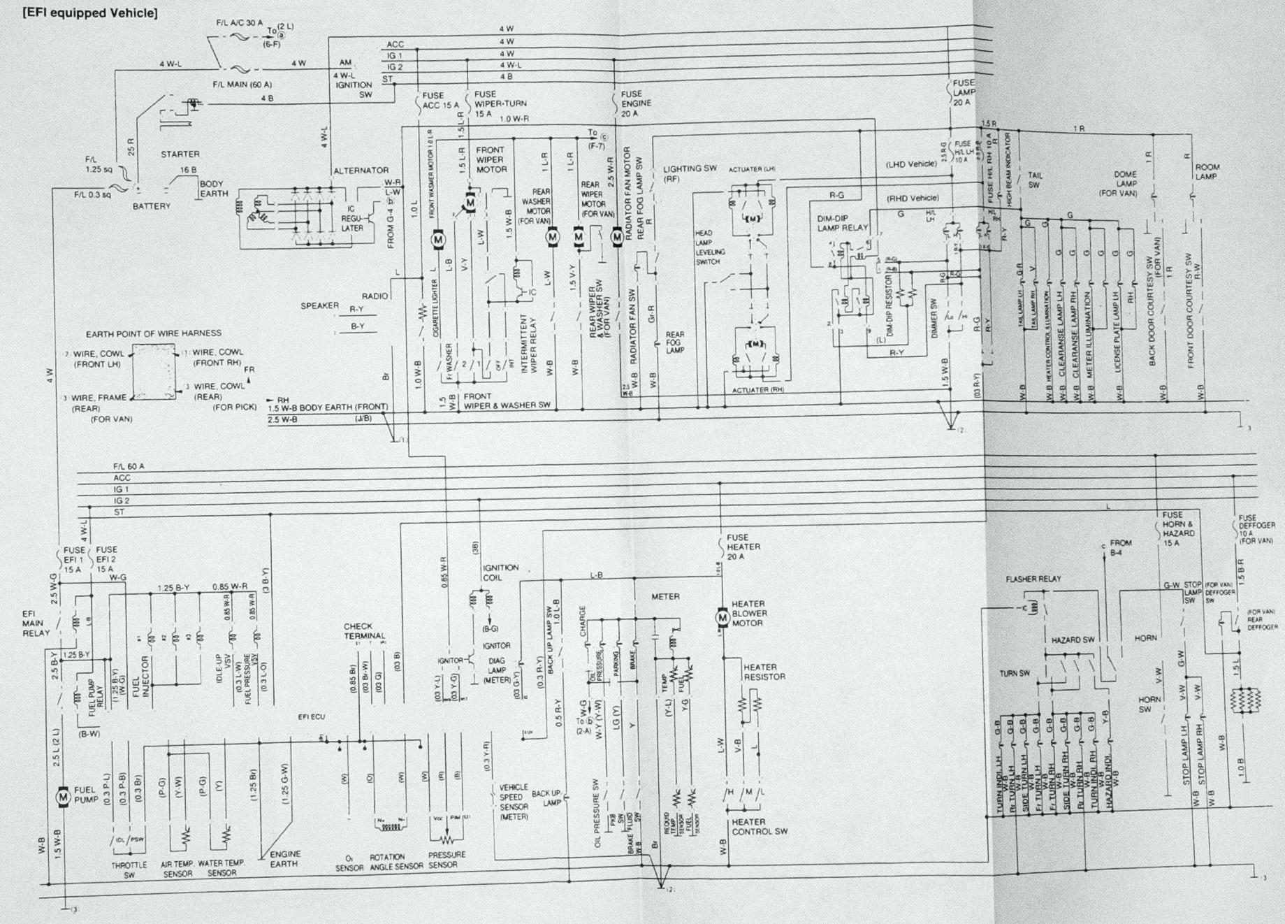 Daihatsu Rocky Diesel Specs Gaudet Hd Images Gaudet Imagine Daihatsu 4x4  Mini Truck Daihatsu Hijet Engine. Daihatsu Hijet Engine Diagram ...